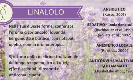 LINALOLO